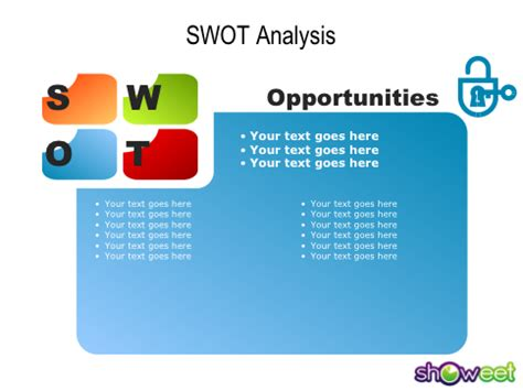 Swot Analysis Essays: Examples, Topics, Titles, & Outlines